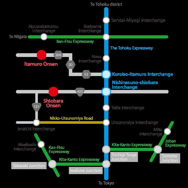 roadmap-en